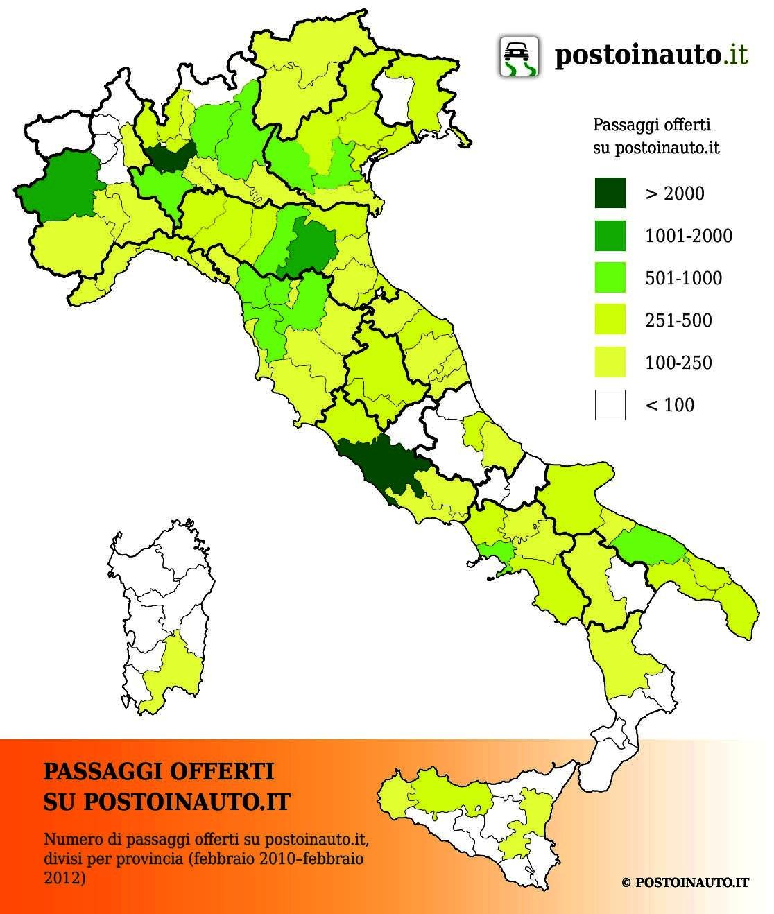 Passaggi in automobile in Italia