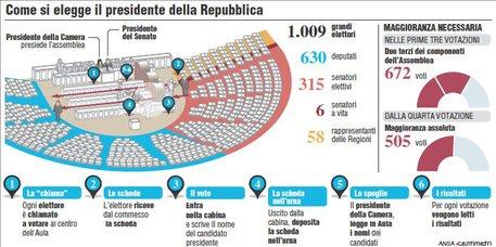 elezione presidenziale 2015