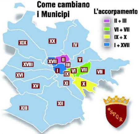 numerazione dei municipi di Roma in vigore dal 2013